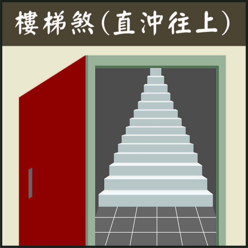 樓梯煞氣,開門見樓梯側面,刀梯煞化解,透天樓梯風水,樓梯居中化解,大門左邊樓梯向上,大門正對往上樓梯,階梯 煞