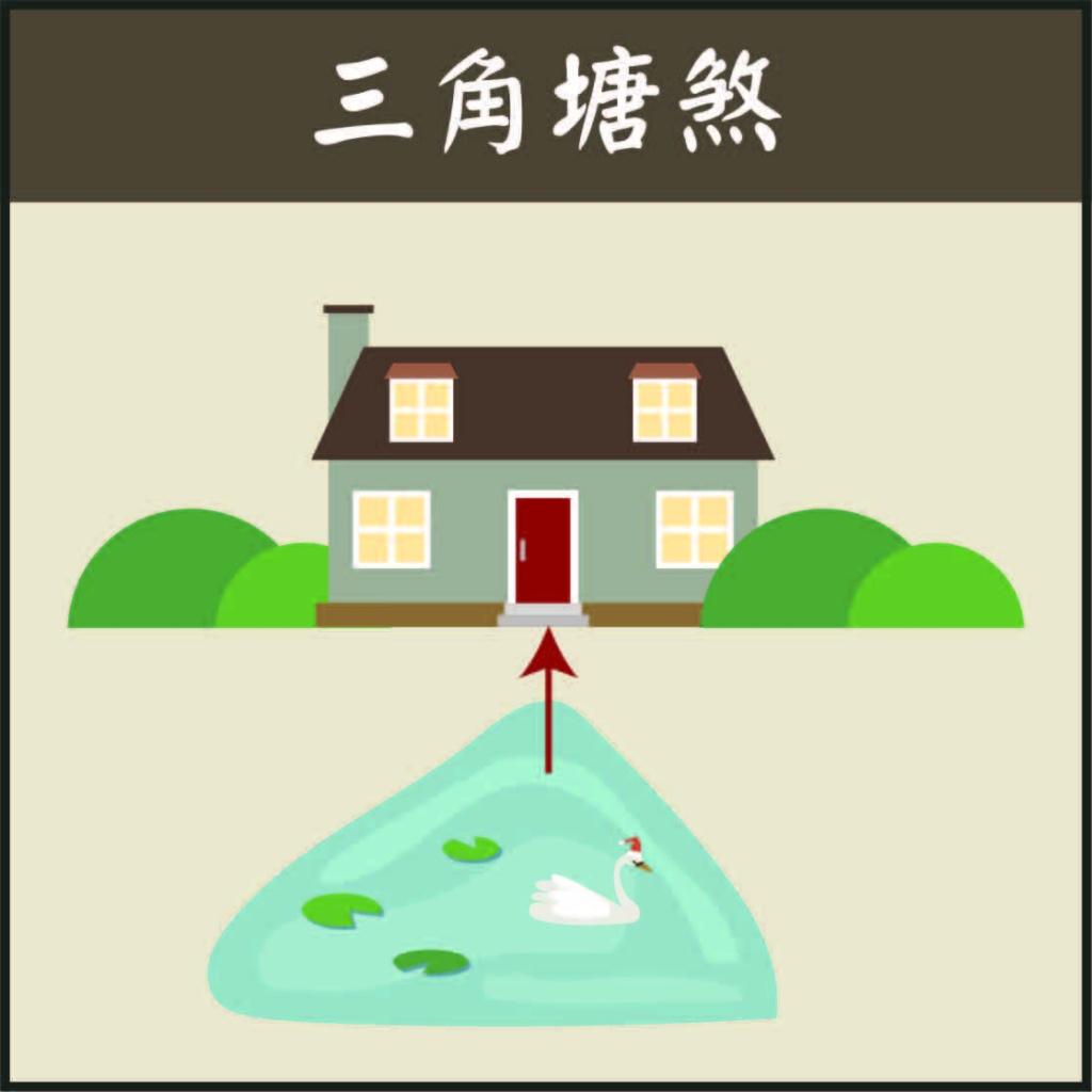 三角塘煞,風水 池溏,庭院池塘 風水